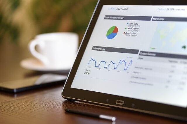 marketing analyse salesfunnel